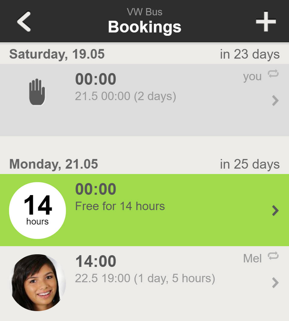 Bookings and Reservations - Future Bookings