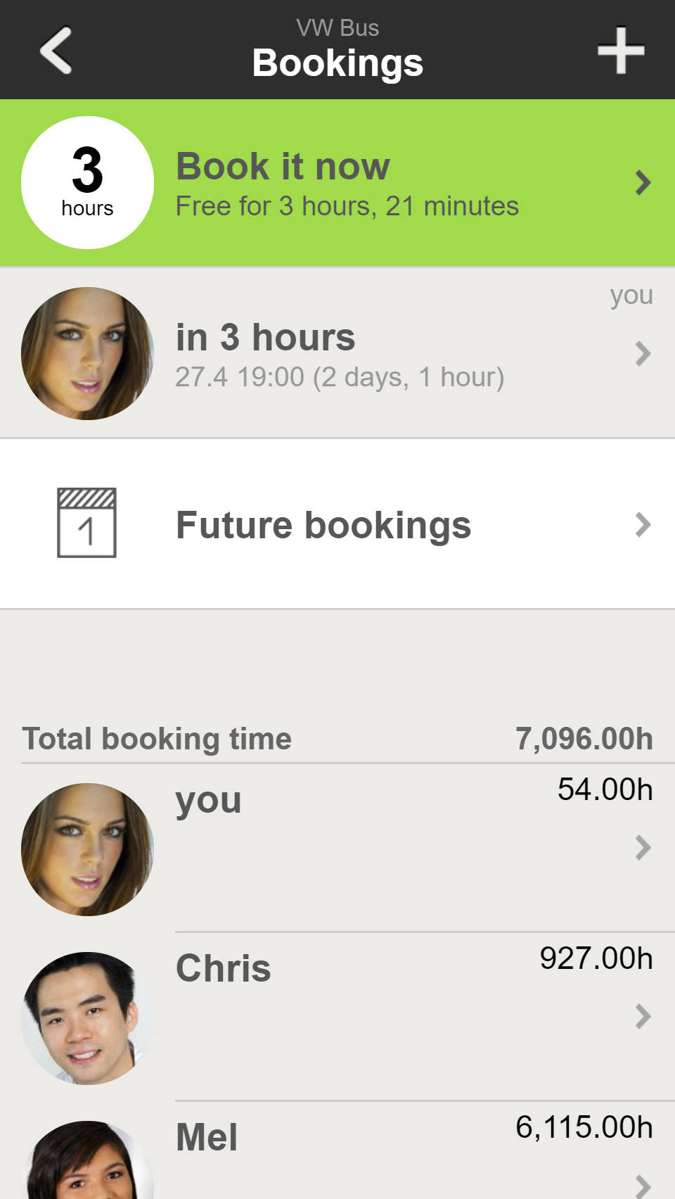 Bookings and Reservations - The booking overview of WeeShare